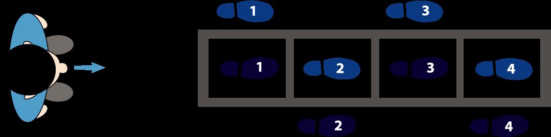 Speedfoot ladder oefeningen
